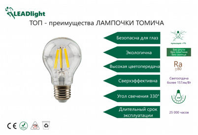 Характеристики Филаментных ламп LEADlight Group